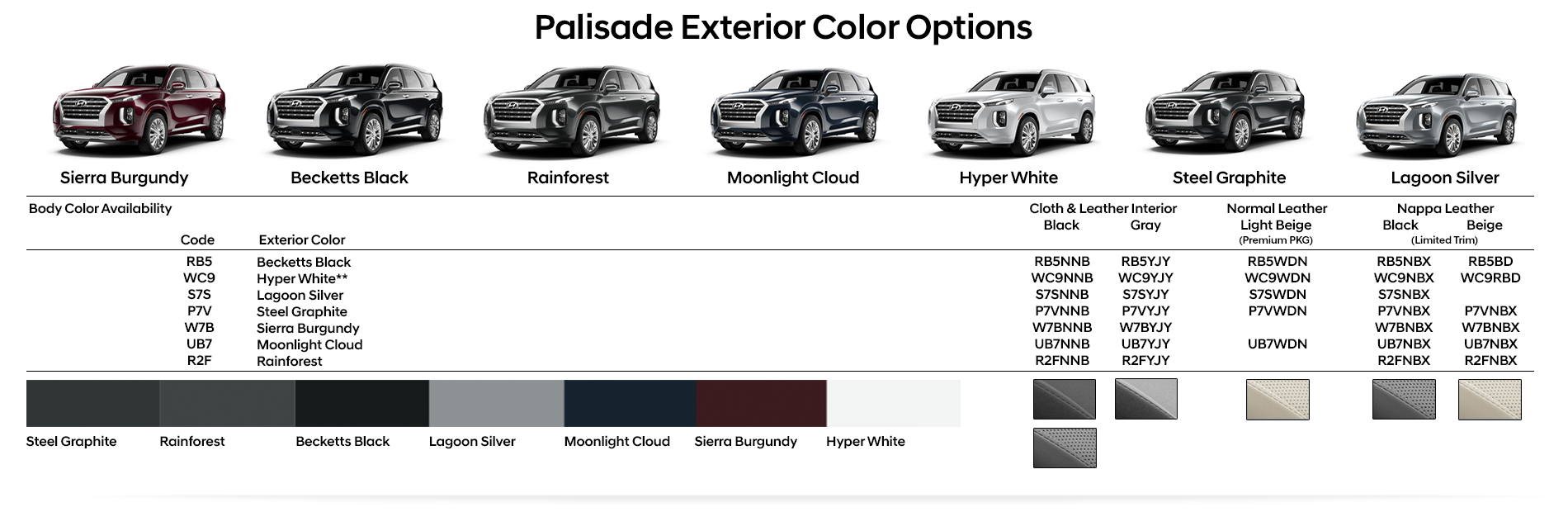 palisade ordering options