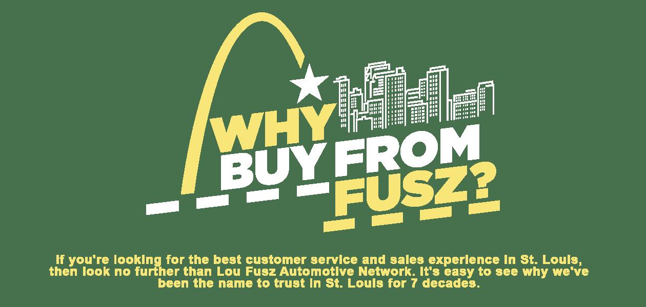 why buy Fusz logo