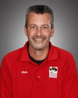 Chris Maglio