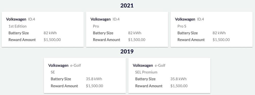 List of Eligible EV Rebate Vehicles